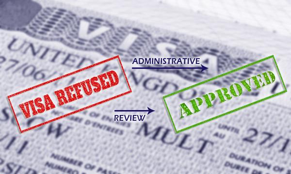 İdari İtiraz (Administrative Review)